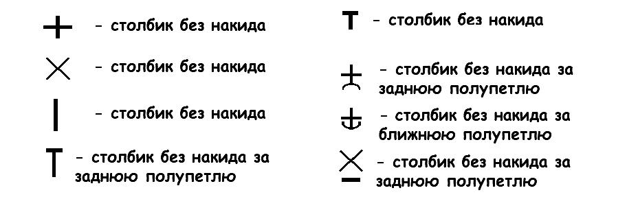 Условные обозначения СБН