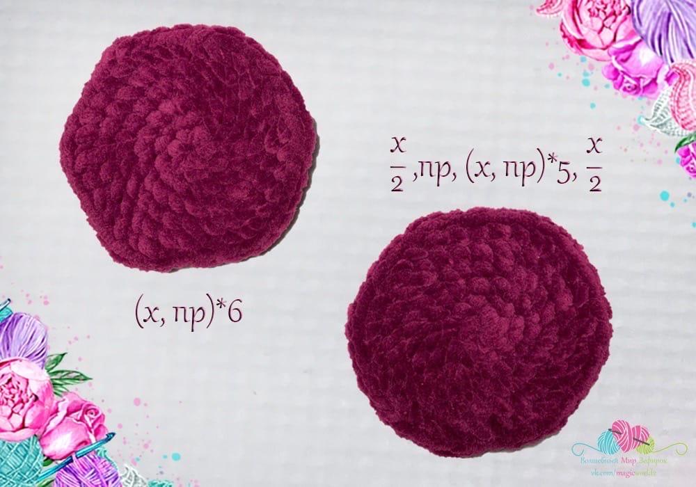 Формула для вязания крючком ровного круга
