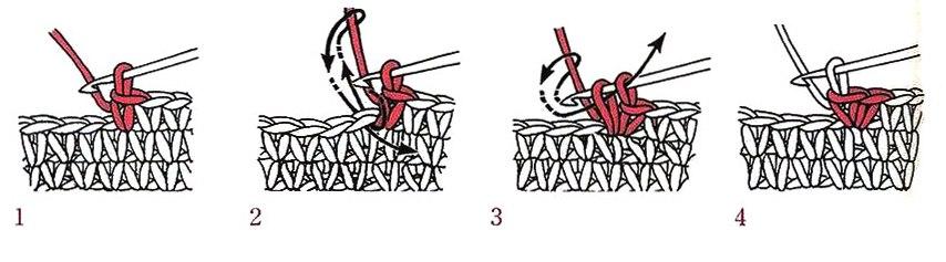 Прибавка крючком: схема вязания