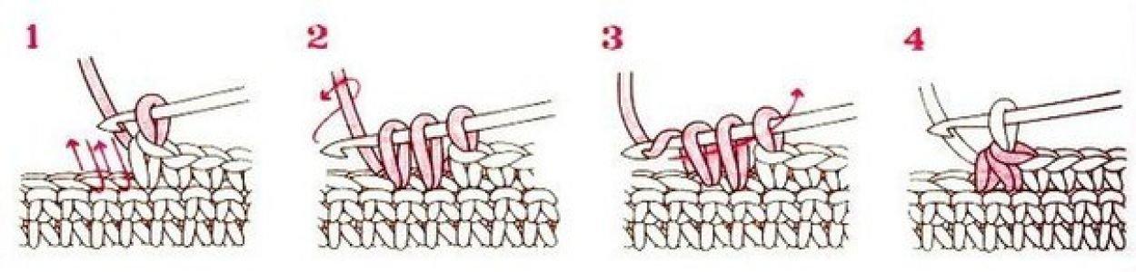 Инструкция вязания убавки крючком