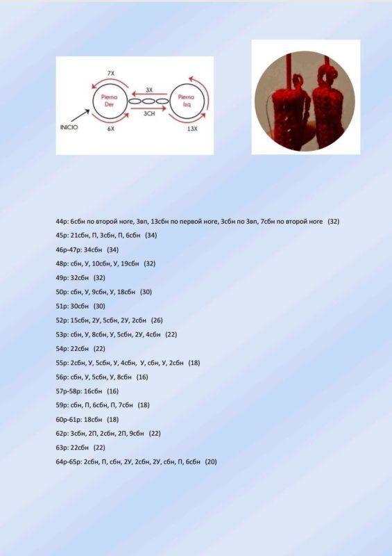 Схема вязания тела