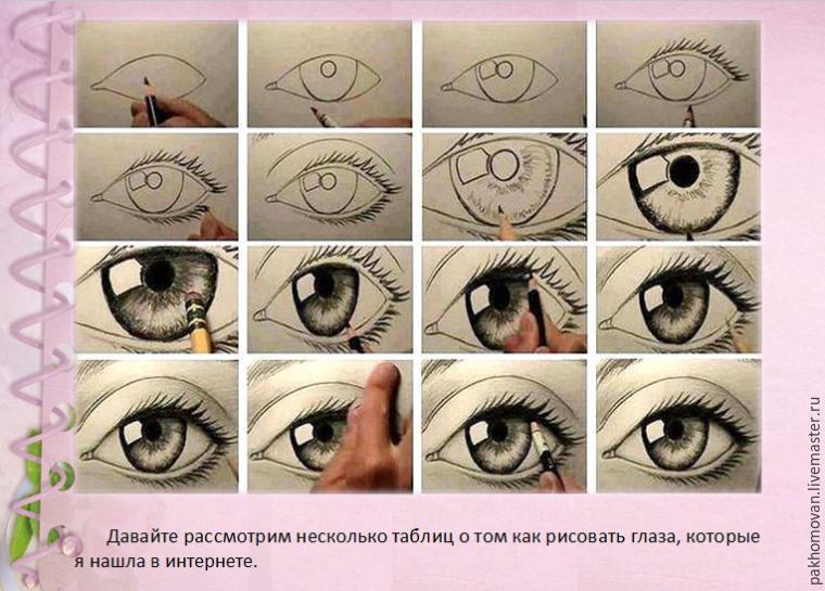 Нарисованные глаза для вязаной куклы