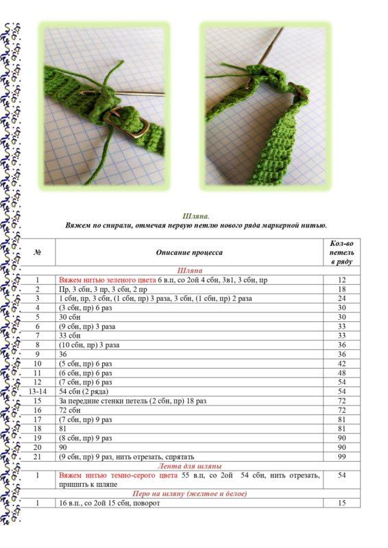 Вязаный крючком охотник с пошаговым описанием схемы и фото